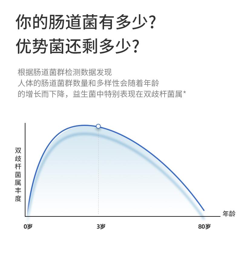 0715-畅青详情页_03